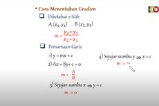 Menghitung Pasangan Titik pada Persamaan Garis Lurus