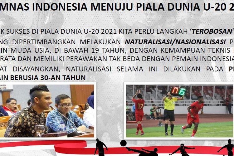 Slide presentasi Ketua Umum PSSI, Mochamad Iriawan, yang menunjukkan strategi PSSI terkait naturalisasi/nasionalisasi jelang Piala Dunia U20 2021.