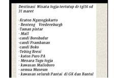 [HOAKS] Malioboro dan Tempat Wisata di Yogyakarta Tutup 16-31 Maret 2020