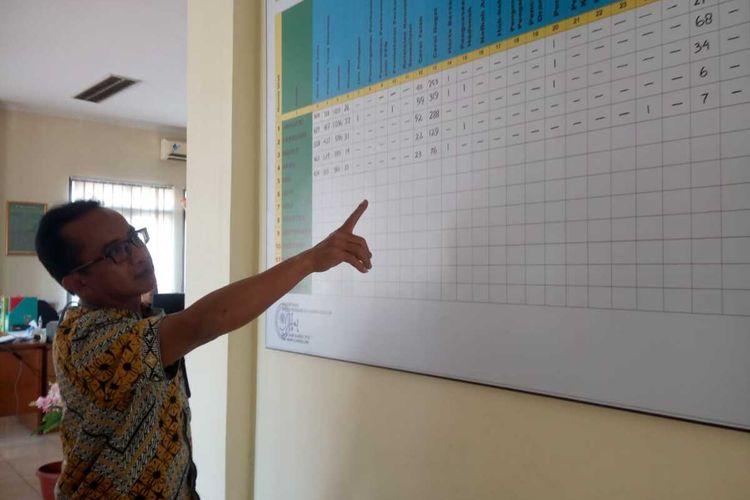 Pejabat Humas Pengadilan Agama Cianjur, Jawa Barat, memerlihatkan grafik angka perkara perceraian yang meningkat di era new normal saat ini.