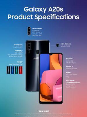 Infografis Galaxy A20s yang dipajang di situs Samsung Newsroom.
