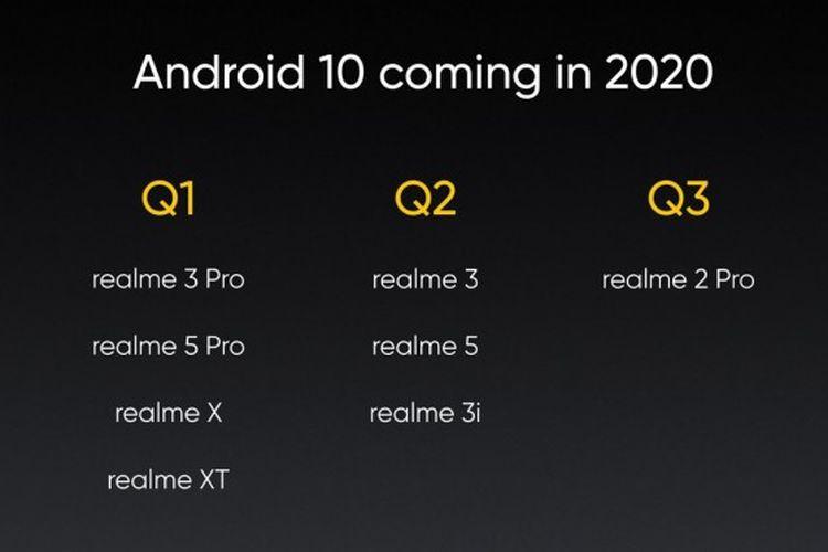 Jadwal ponsel Realme yang mendapat pembaruan Android 10