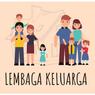 Bagaimana Lembaga Keluarga Tercipta Aman dan Nyaman bagi Anggotanya?