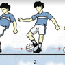 Variasi Menghentikan Bola dalam Permainan Sepak Bola