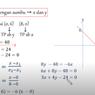 Menghitung Persamaan Garis Lurus pada Grafik