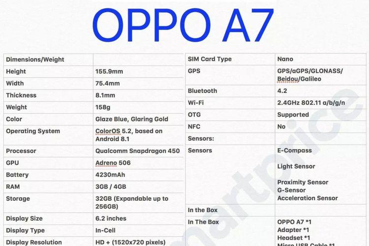 Bocoran spesifikasi Oppo A7 muncul di Internet.
