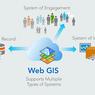 Keuntungan Menggunakan Sistem Informasi Geografis (SIG)