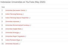 10 Universitas Terpopuler Indonesia di YouTube Versi UniRank