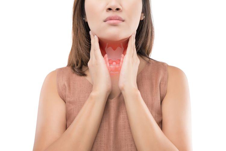 Ilustrasi tiroid