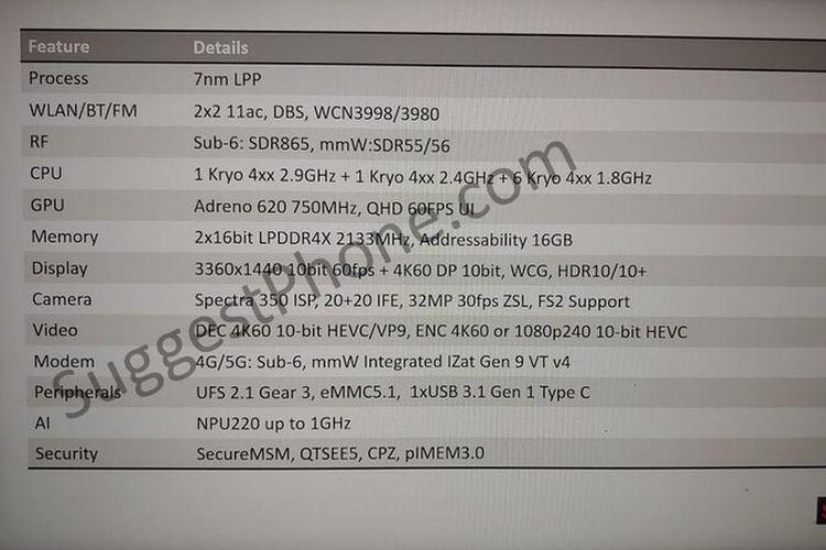 Bocoran spesifikasi Snapdragon 735