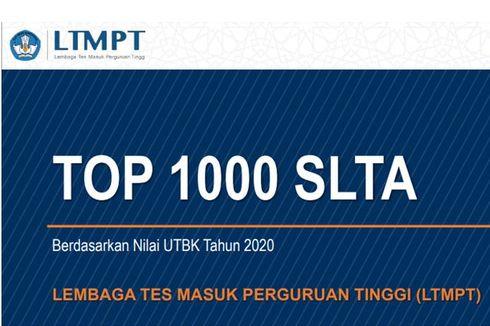 30 SMA-SMK Terbaik di Jawa Tengah Berdasarkan Nilai UTBK 2020