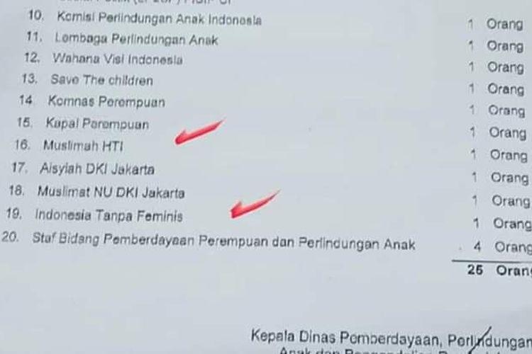 Potongan undangan dari Dinas Pemberdayaan, Perlindungan Anak, dan Pengendalian Penduduk (DPPAPP) DKI yang beredar di media sosial. Kadis DPPAPP DKI Jakarta Tuty Kusumawati mengaku bahwa pihak telah melakukan kesalahan karena mengundang Perempuan HTI. HTI telah dibubarkan pemerintah tahun 2017 karena dinilai bisa membahayakan NKRI.