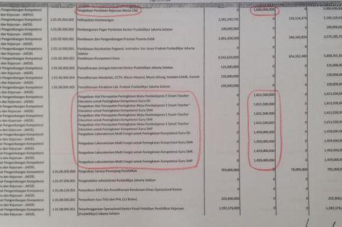 Anggaran di Pos Pengembangan Kompetensi Guru DKI Capai Rp 75 Miliar