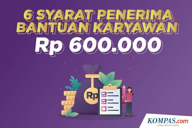 6 Syarat Penerima Bantuan Karyawan Rp 600.000