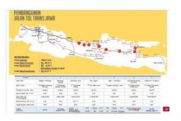 Jalan Tol Trans Jawa terdiri dari tujuh ruas dengan total panjang mencapai 498,23 kilometer. Total biaya investasi yang dibutuhkan untuk membangun ketujuh ruas itu adalah Rp 40,37 triliun.
