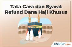 INFOGRAFIK: Tata Cara dan Syarat Refund Dana Haji Khusus