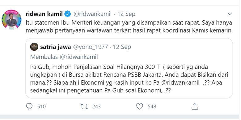 Ridwan Kamil soal PSBB DKI Jakarta