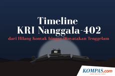 INFOGRAFIK: Timeline KRI Nanggala-402, dari Hilang Kontak hingga Dinyatakan Tenggelam