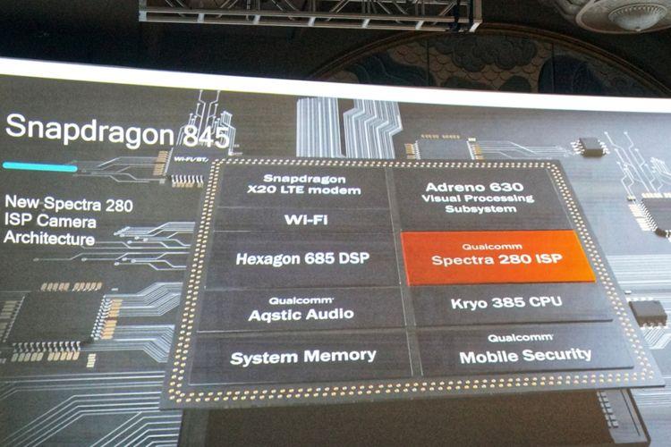 Arsitektur image signaling processor (ISP) kamera Spectra 280 baru di chip Snapdragon 845.