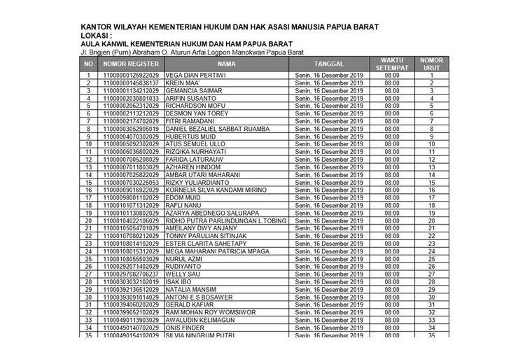 Tangkapan layar hasil pengumuman CPNS 2019 Kementerian Hukum dan Keamanan (Kemenkumham) Kantor wilayah Sulawesi Utara, Sulawesi Tengah, Sulawesi Selatan, Sulawesi Tenggara, Sulawesi Barat, Papua, dan Papua Barat.