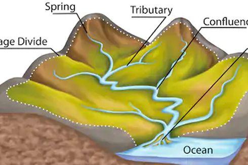 Siswa, Yuk Belajar Jenis dan Pola Aliran Sungai