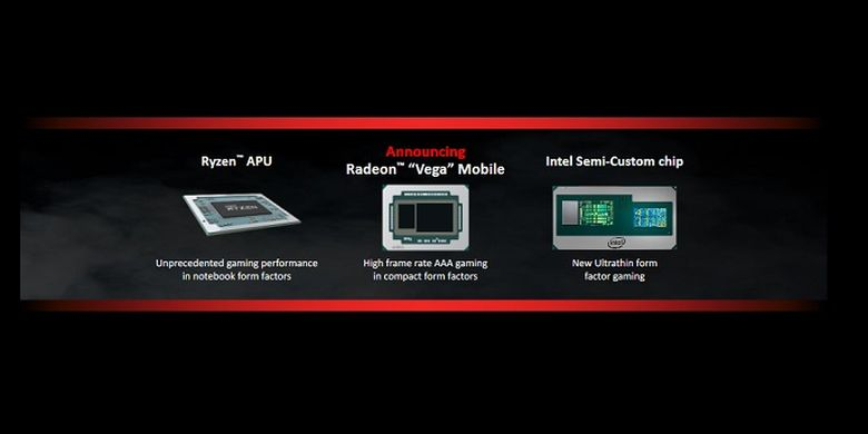 Ilustrasi: ambisi AMD agar Radeon ada di mana-mana