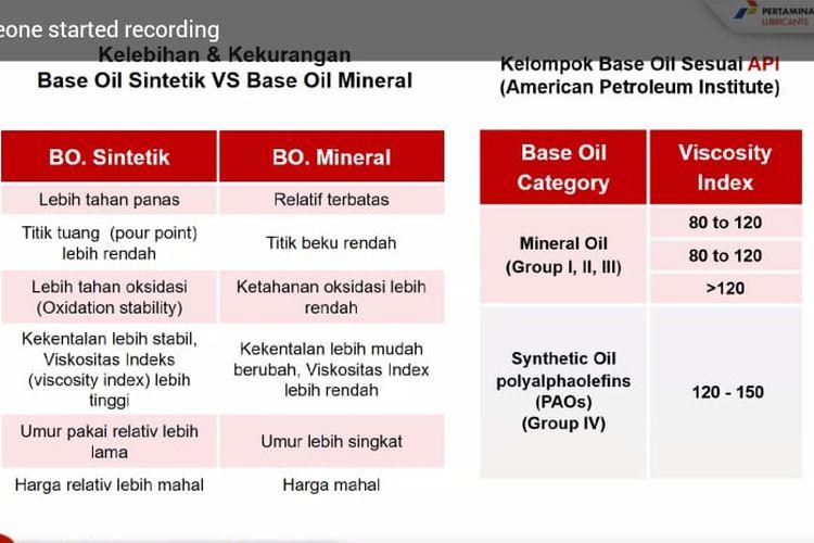 Base oil sintetik vs mineral