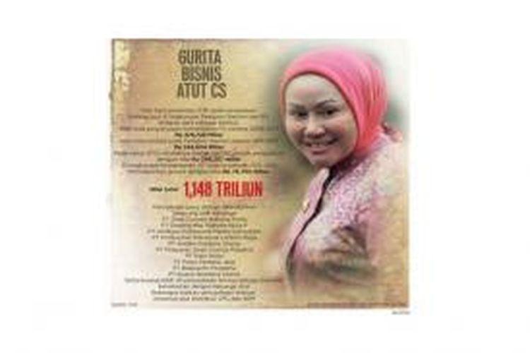 Gubernur Banten Ratu Atut Chosiyah beserta kerabatnya menguasai 175 proyek di Provinsi Banten dalam rentang waktu 2011-2013 dengan total nilai Rp 1,148 triliun.