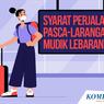 INFOGRAFIK: Syarat Perjalanan Pasca-larangan Mudik Lebaran 18-24 Mei 2021