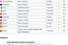 Nih Juara MotoGP 2015 Versi Wikipedia