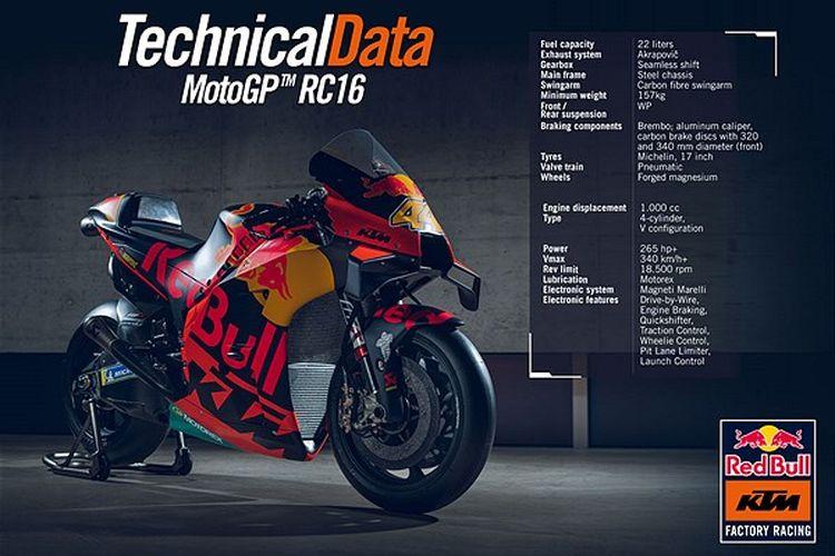 KTM RC16s