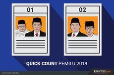 Quick Count Pilpres CSIS-Cyrus di Jakarta: Jokowi-Ma'ruf 51,7 Persen, Prabowo-Sandi 48,3 Persen