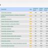 UI dan ITB Masuk 1.000 Besar Perguruan Tinggi Terbaik Dunia Versi Webometrics