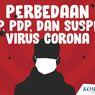 INFOGRAFIK: Perbedaan ODP, PDP dan Suspect Virus Corona