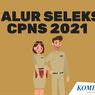 INFOGRAFIK: 6 Alur Seleksi CPNS 2021