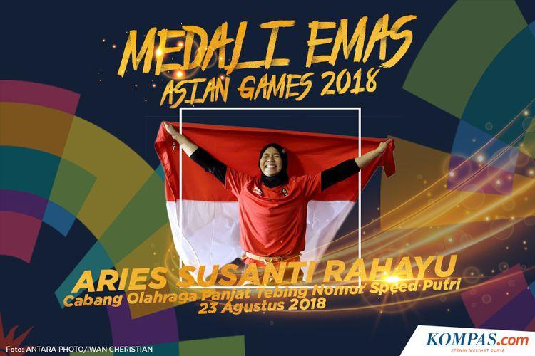 Aries Susanti rahayu meraih medali emas pada cabang olahraga panjat tebing nomor speed putri