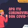 SERIAL INFOGRAFIK VIRUS CORONA: Apa Itu Coronavirus dan Covid-19?