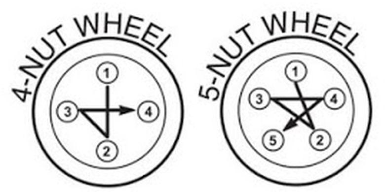 Cara kencangkan baut roda diagonal