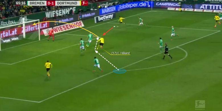 Gerakan zigzag Erling Haaland sebelum mencetak gol.