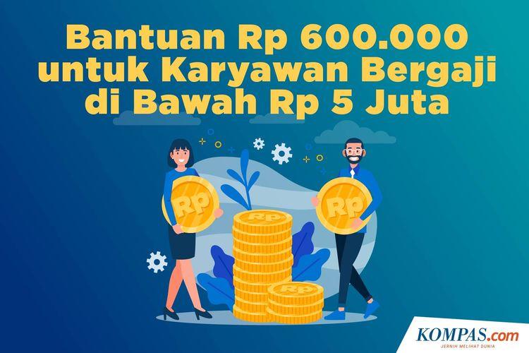Bantuan Rp 600.000 untuk Karyawan Bergaji di Bawah Rp 5 Juta