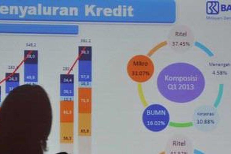 Paparan kinerja keuangan trwiulan I 2003 Bank BRI di Jakarta, Rabu (24/4/2013). Sampai akhir Maret 2013 Bank BRI mencatat laba bersih Rp 5,01 triliun atau meningkat 18,76 persen dibanding periode yang sama 2012.
