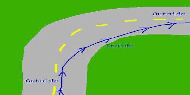 rumus menikung salah satunya dengan memposisikan kendaraan Outside-Inside-Outside.