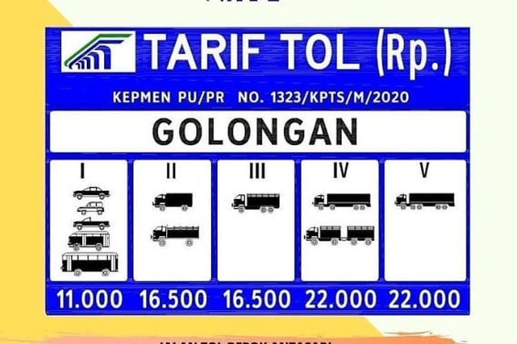 Rincian Tarif Tol Depok-Antasari (Desari) Seksi II Brigif-Sawangan. Tarif resim berlaku pada Kamis (20/8/2020) pukul 00.00 WIB.
