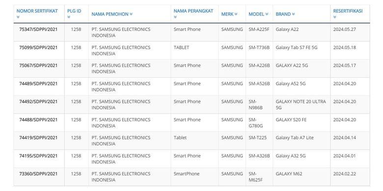 Daftar ponsel 5G Samsung yang bakal masuk ke Indonesia dalam waktu dekat berdasarkan situs web Postel SDPPI Kemenkominfo.