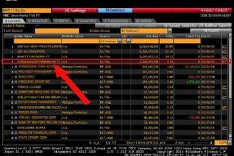 Data transaksi investor bernama Tanoesoedibjo Prabowo-Hatta yang memborong saham PT MNC Investama Tbk  (BHIT) salah satu perusahaan Grup MNC milik Hary Tanosoedibjo.