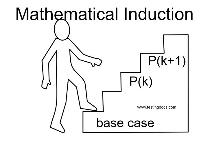 Ilustrasi induksi matematika.