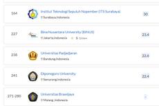 11 PTS Terbaik Indonesia Versi QS World University Rankings 2021