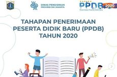 Besok Kesempatan Terakhir, Ini Daftar Sisa Kuota di 115 SMA Jakarta