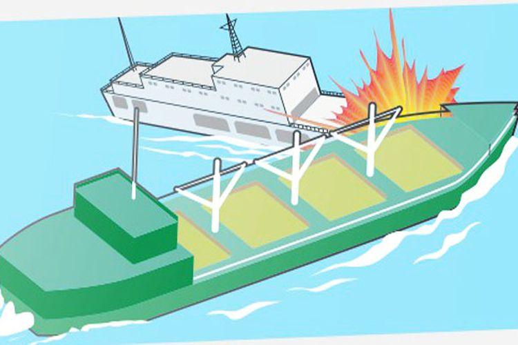 Ilustrasi kapal tabrakan