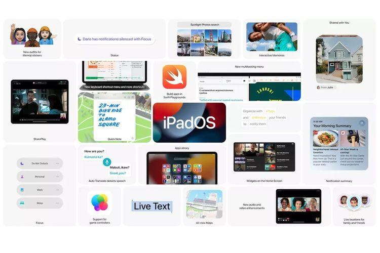 Pembaruan iPadOS 15.